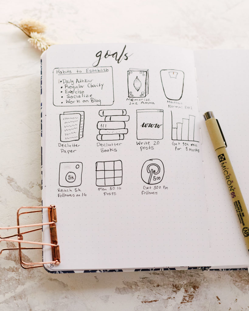 "An example of a ""Goals"" Bullet Journal Collection. This one shows goals like habits to establish (regular charity) as well as milestones to meet (write 20 posts)."